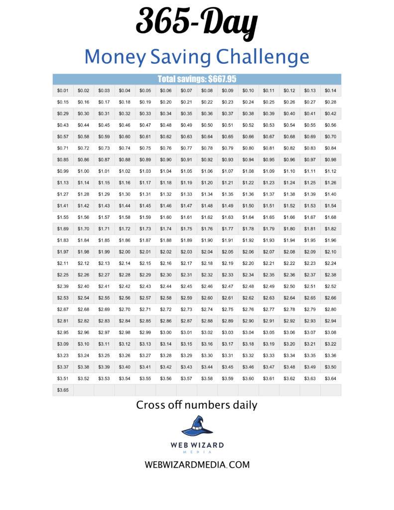 365-day money saving challenge