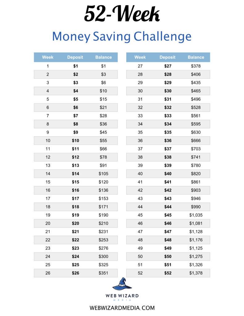 52-week money saving challenge